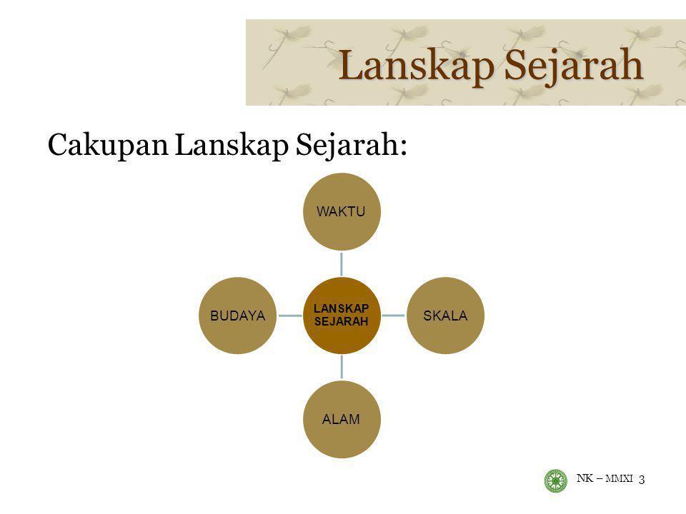 Lanskap Sejarah Cakupan Lanskap Sejarah: SEJARAH LANSKAP WAKTU SKALA