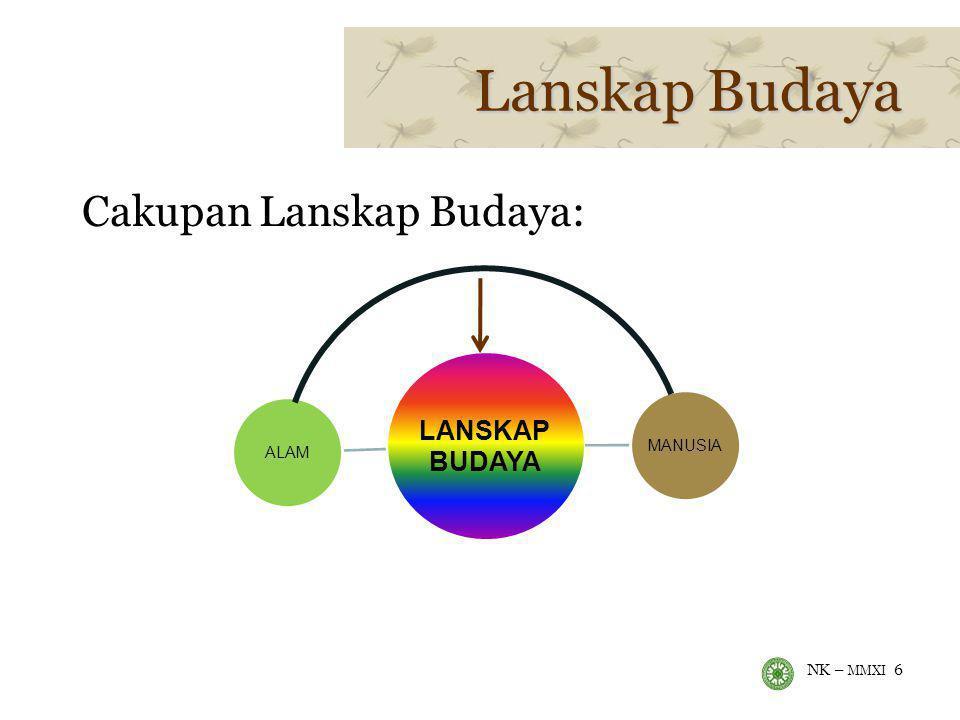 Lanskap Budaya BUDAYA LANSKAP ALAM MANUSIA Cakupan Lanskap Budaya: