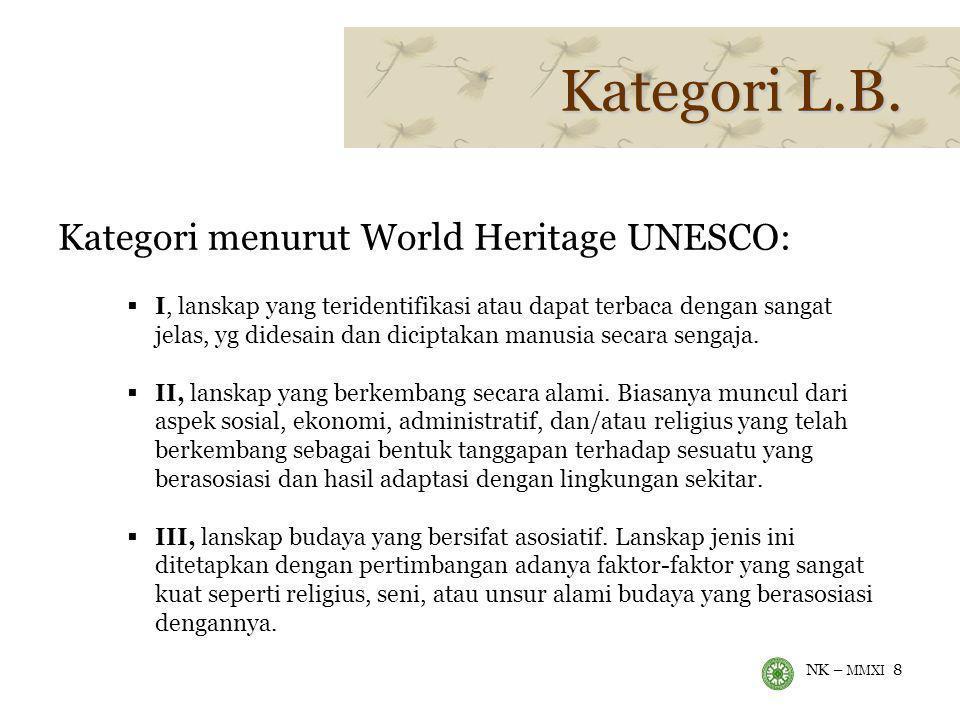 Kategori L.B. Kategori menurut World Heritage UNESCO: