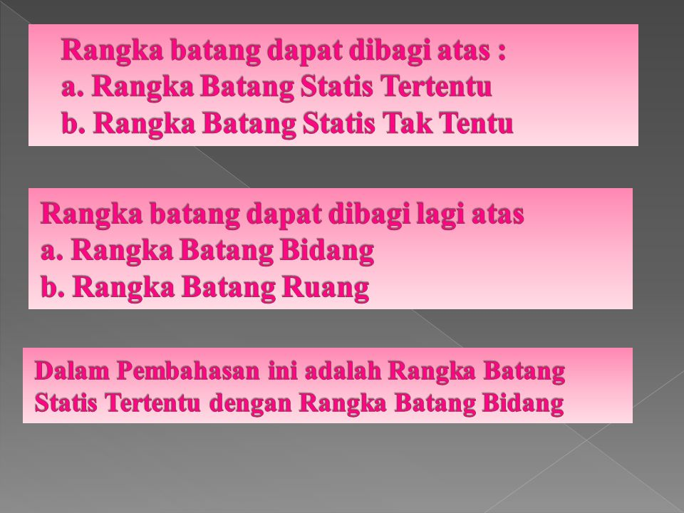 Rangka batang dapat dibagi atas : a. Rangka Batang Statis Tertentu b