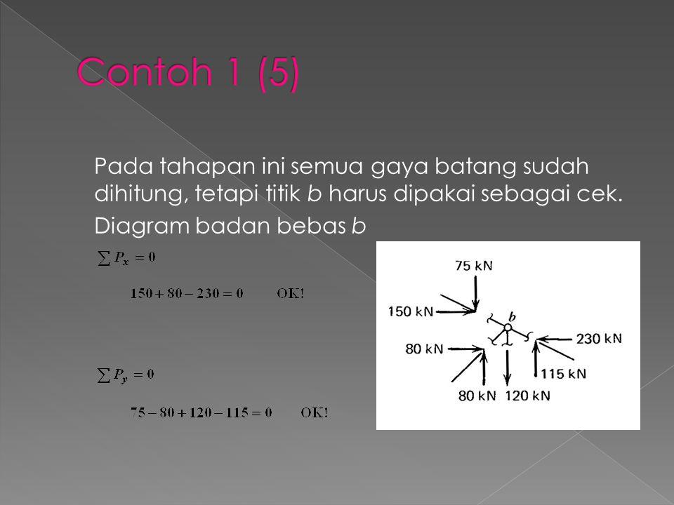 Contoh 1 (5) Pada tahapan ini semua gaya batang sudah dihitung, tetapi titik b harus dipakai sebagai cek.
