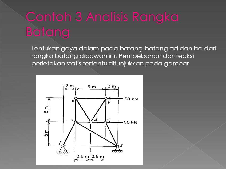 Contoh 3 Analisis Rangka Batang
