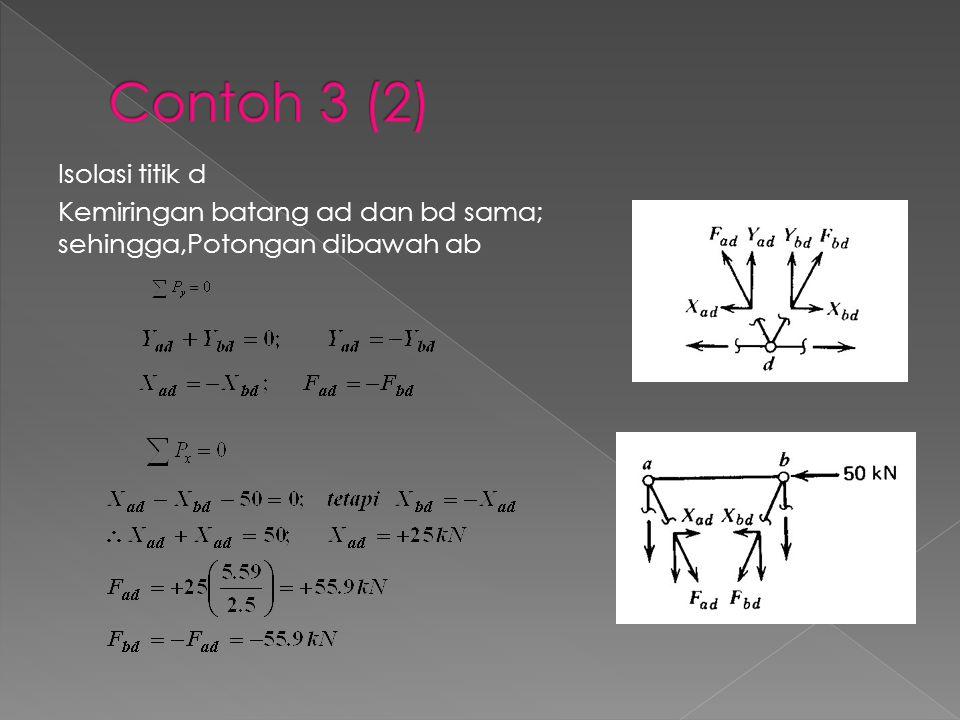 Contoh 3 (2) Isolasi titik d Kemiringan batang ad dan bd sama; sehingga,Potongan dibawah ab