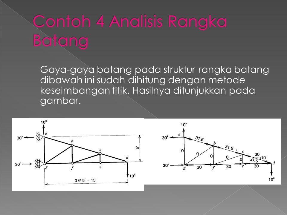 Contoh 4 Analisis Rangka Batang
