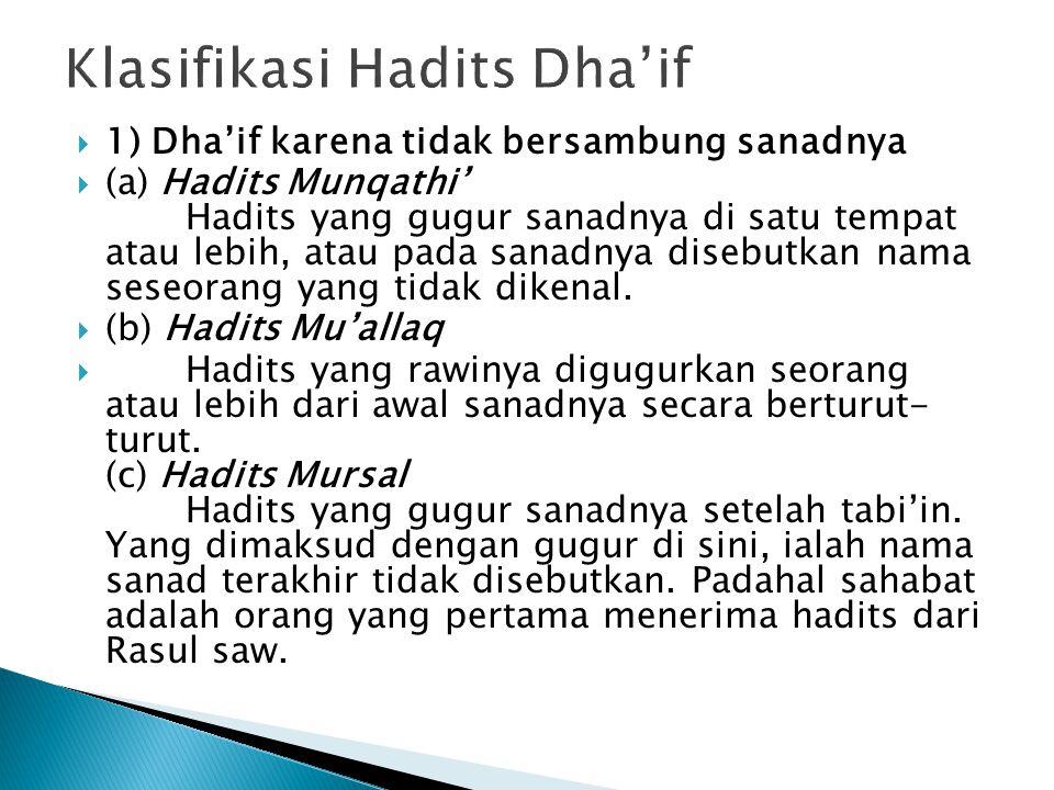Klasifikasi Hadits Dha'if