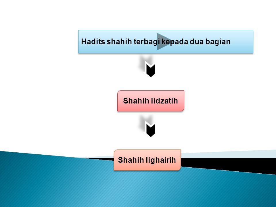 Hadits shahih terbagi kepada dua bagian