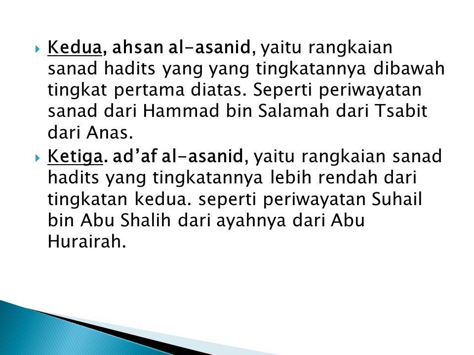 Kedua, ahsan al-asanid, yaitu rangkaian sanad hadits yang yang tingkatannya dibawah tingkat pertama diatas. Seperti periwayatan sanad dari Hammad bin Salamah dari Tsabit dari Anas.