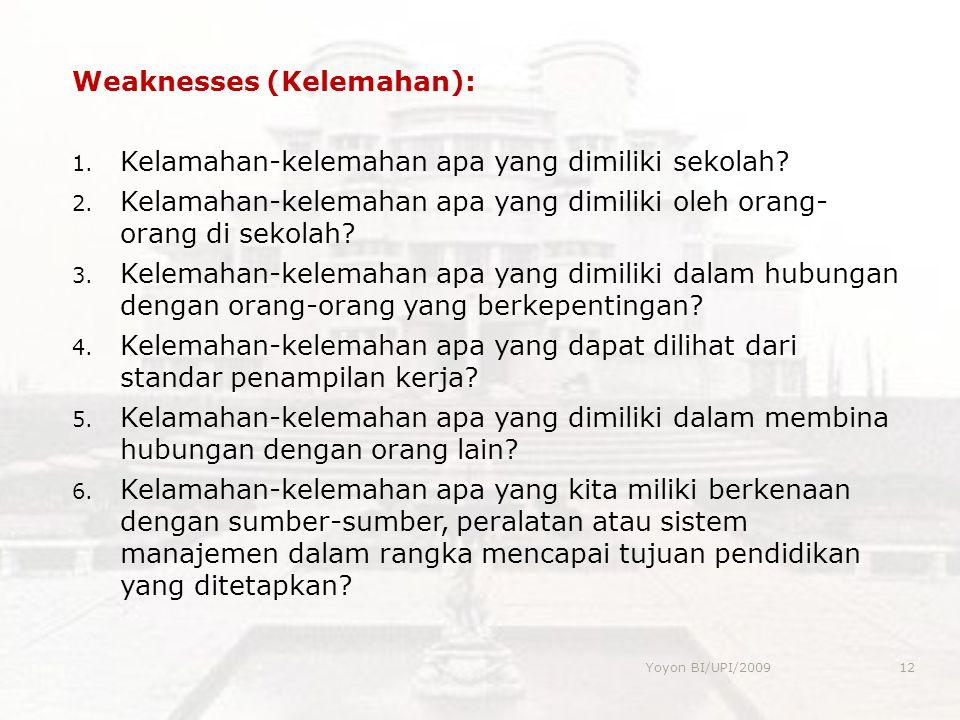 Weaknesses (Kelemahan): Kelamahan-kelemahan apa yang dimiliki sekolah