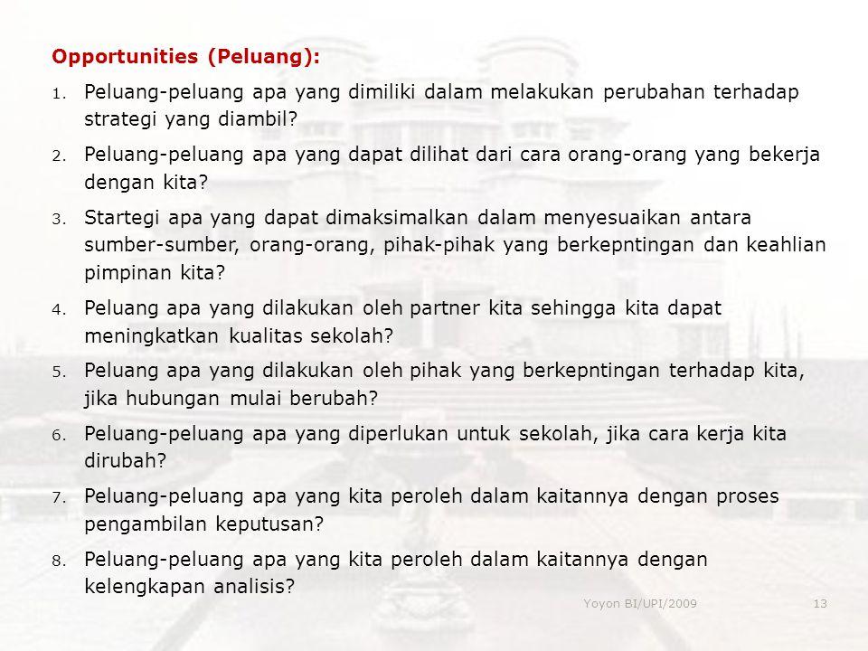 Opportunities (Peluang):