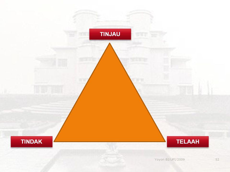 TINJAU TINDAK TELAAH Yoyon BI/UPI/2009