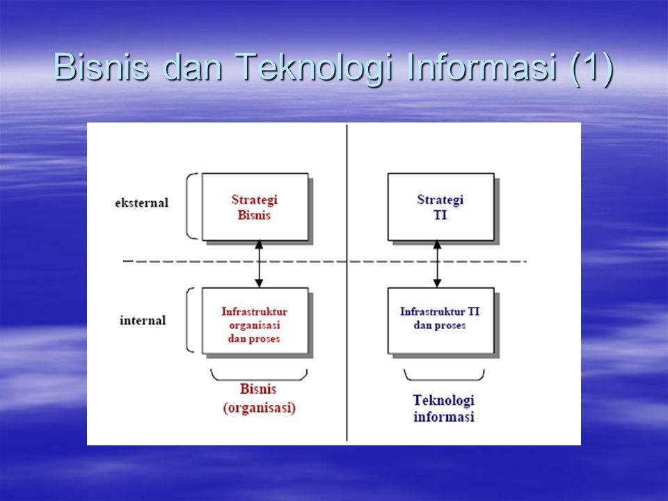Bisnis dan Teknologi Informasi (1)