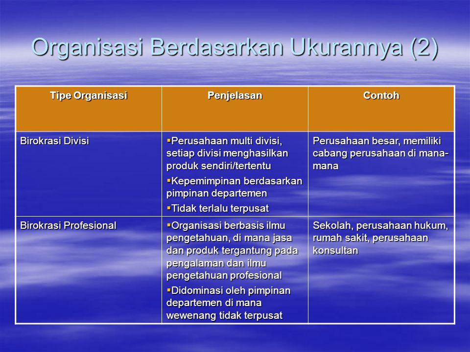Organisasi Berdasarkan Ukurannya (2)