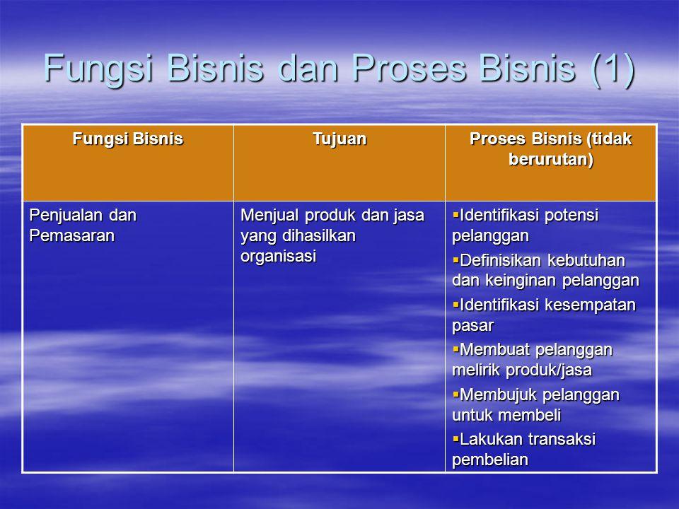 Fungsi Bisnis dan Proses Bisnis (1)