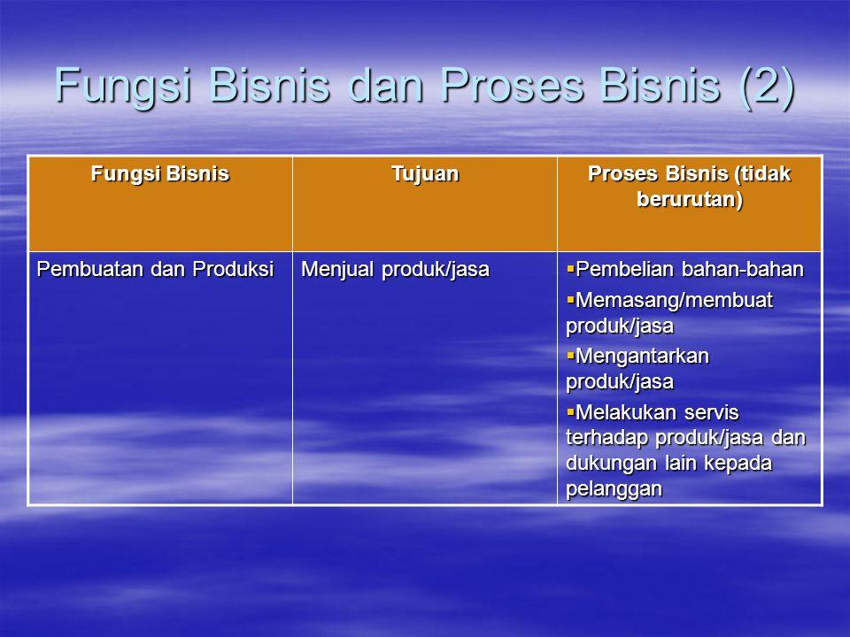 Fungsi Bisnis dan Proses Bisnis (2)