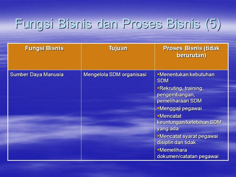 Fungsi Bisnis dan Proses Bisnis (5)