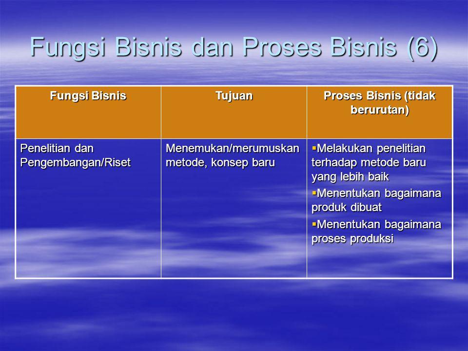 Fungsi Bisnis dan Proses Bisnis (6)