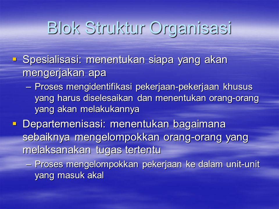 Blok Struktur Organisasi