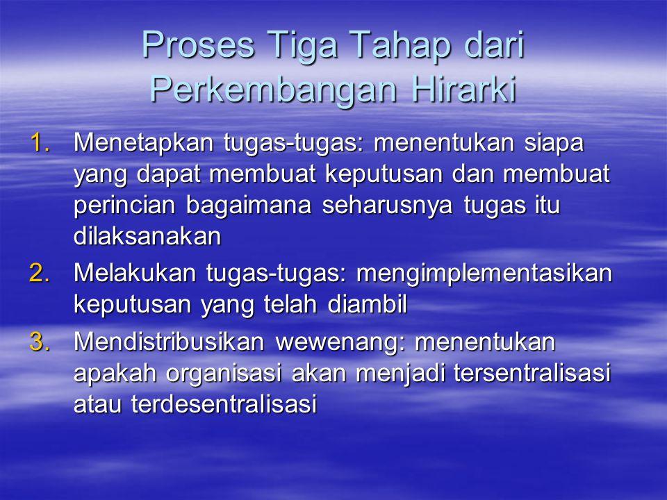 Proses Tiga Tahap dari Perkembangan Hirarki