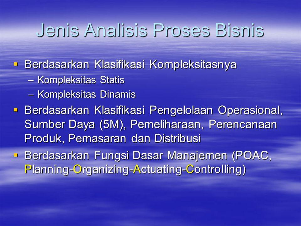 Jenis Analisis Proses Bisnis