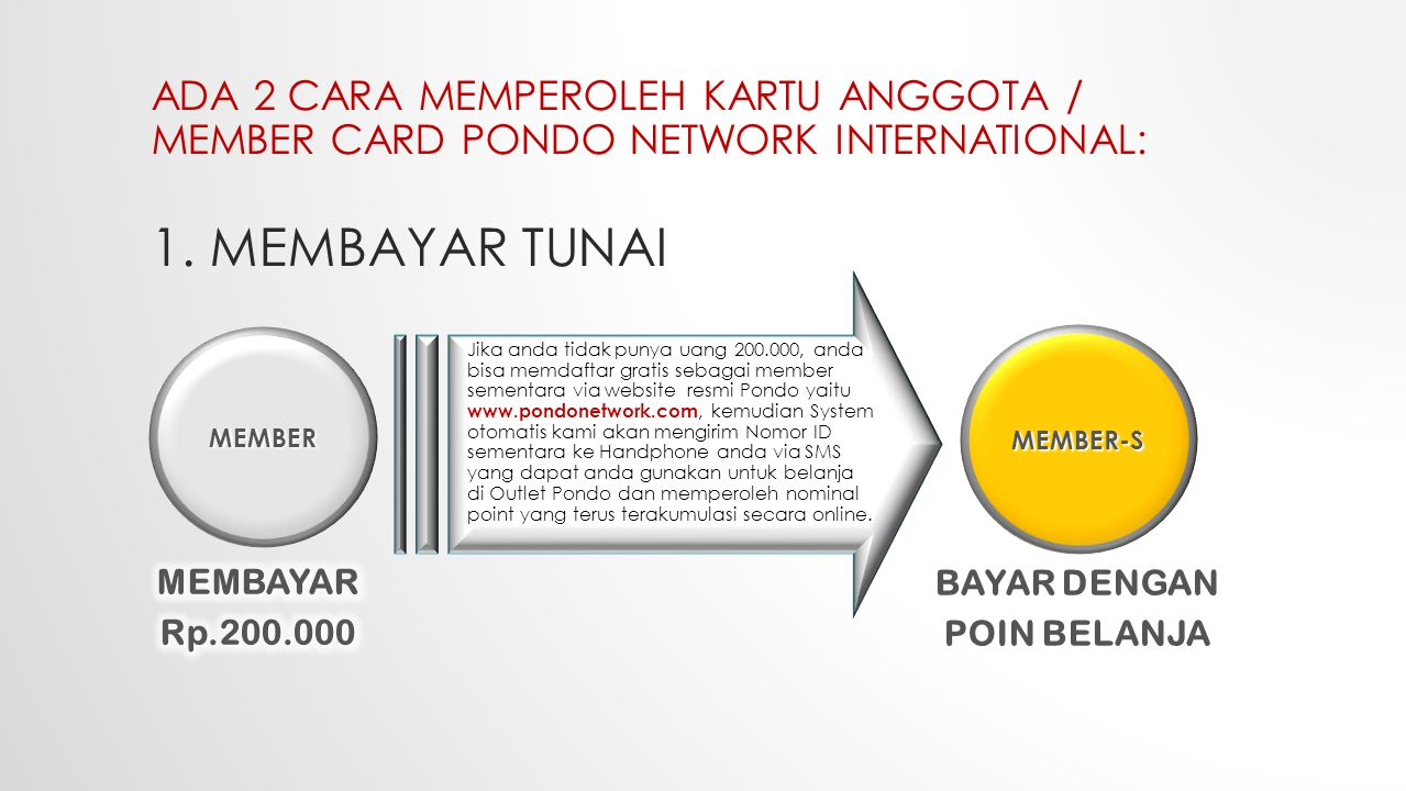 ada 2 cara memperoleh kartu anggota / MEMBER CARD pondo network INTERNATIONAL: 1. MEMBAYAR TUNAI
