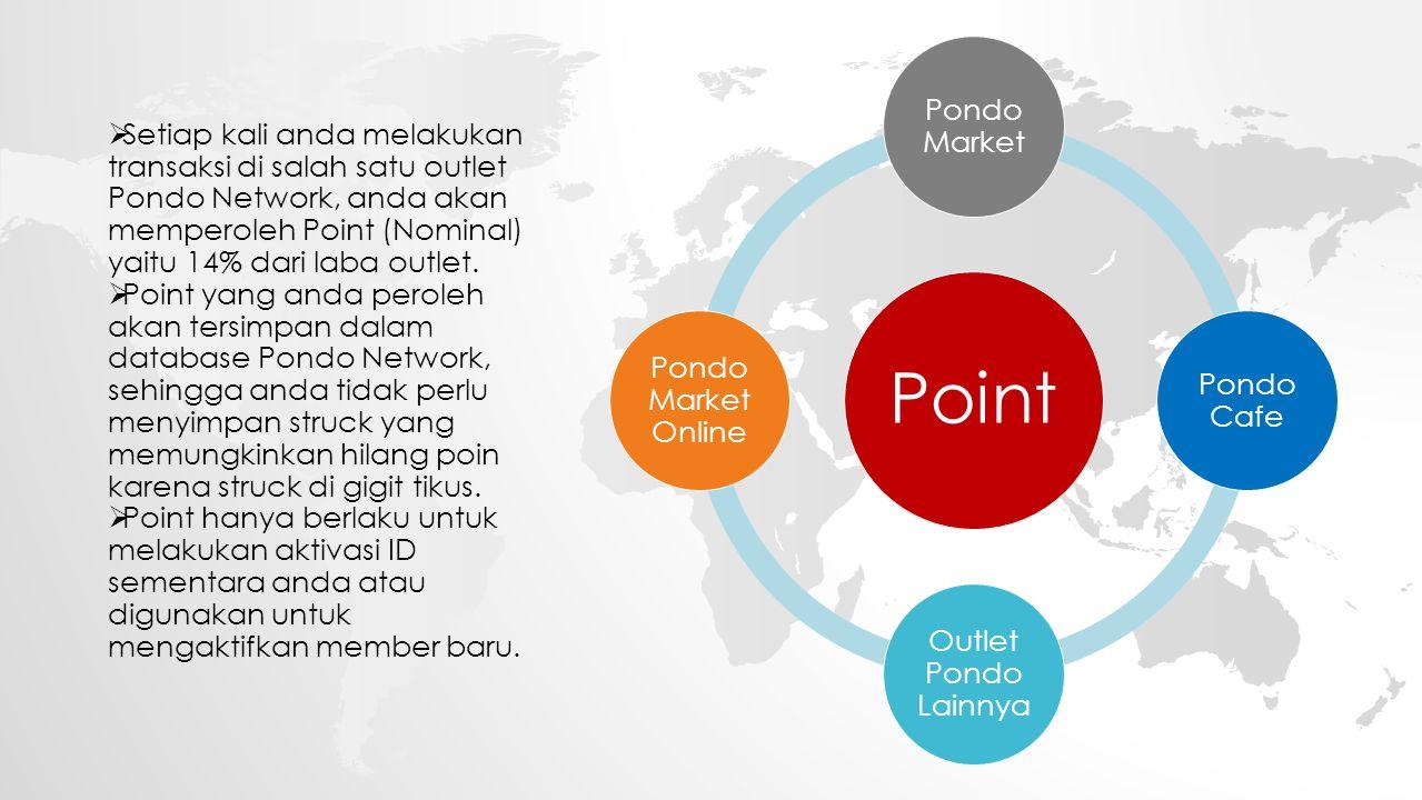 Pondo Market Pondo Cafe Outlet Pondo Lainnya Pondo Market Online