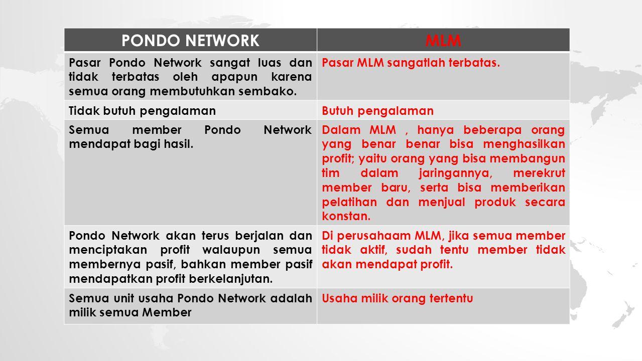PONDO NETWORK MLM. Pasar Pondo Network sangat luas dan tidak terbatas oleh apapun karena semua orang membutuhkan sembako.