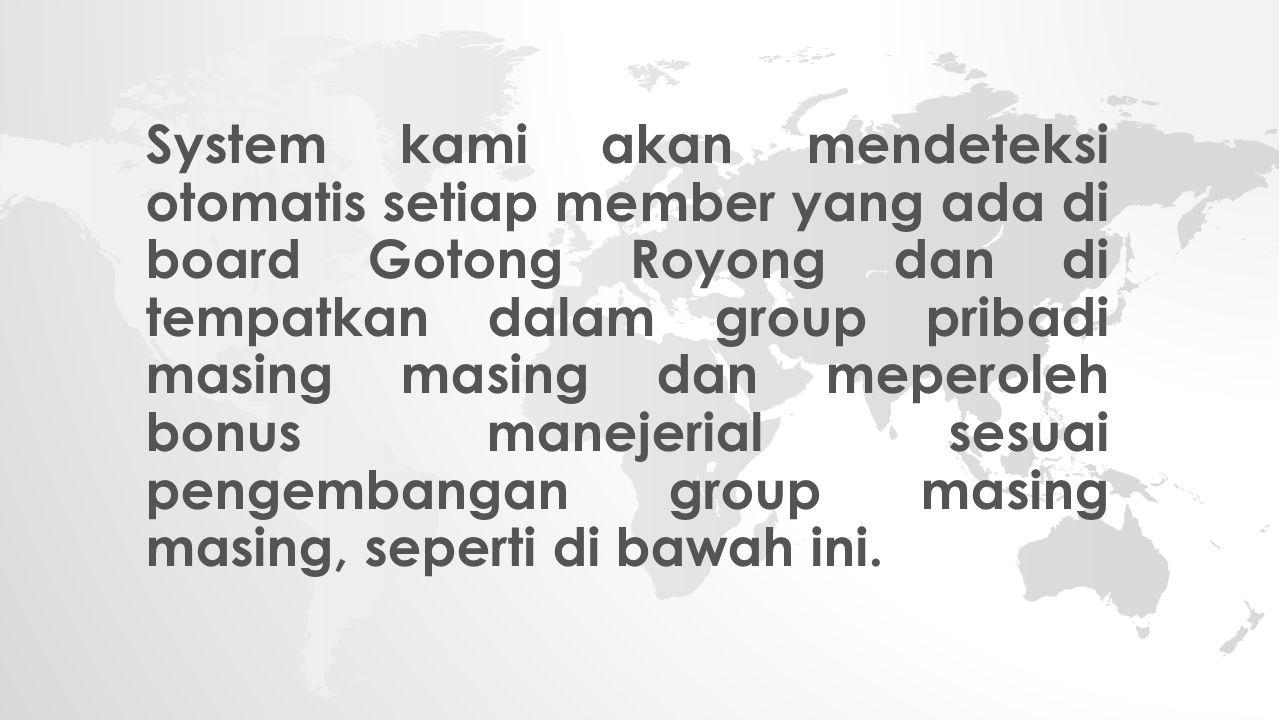 System kami akan mendeteksi otomatis setiap member yang ada di board Gotong Royong dan di tempatkan dalam group pribadi masing masing dan meperoleh bonus manejerial sesuai pengembangan group masing masing, seperti di bawah ini.