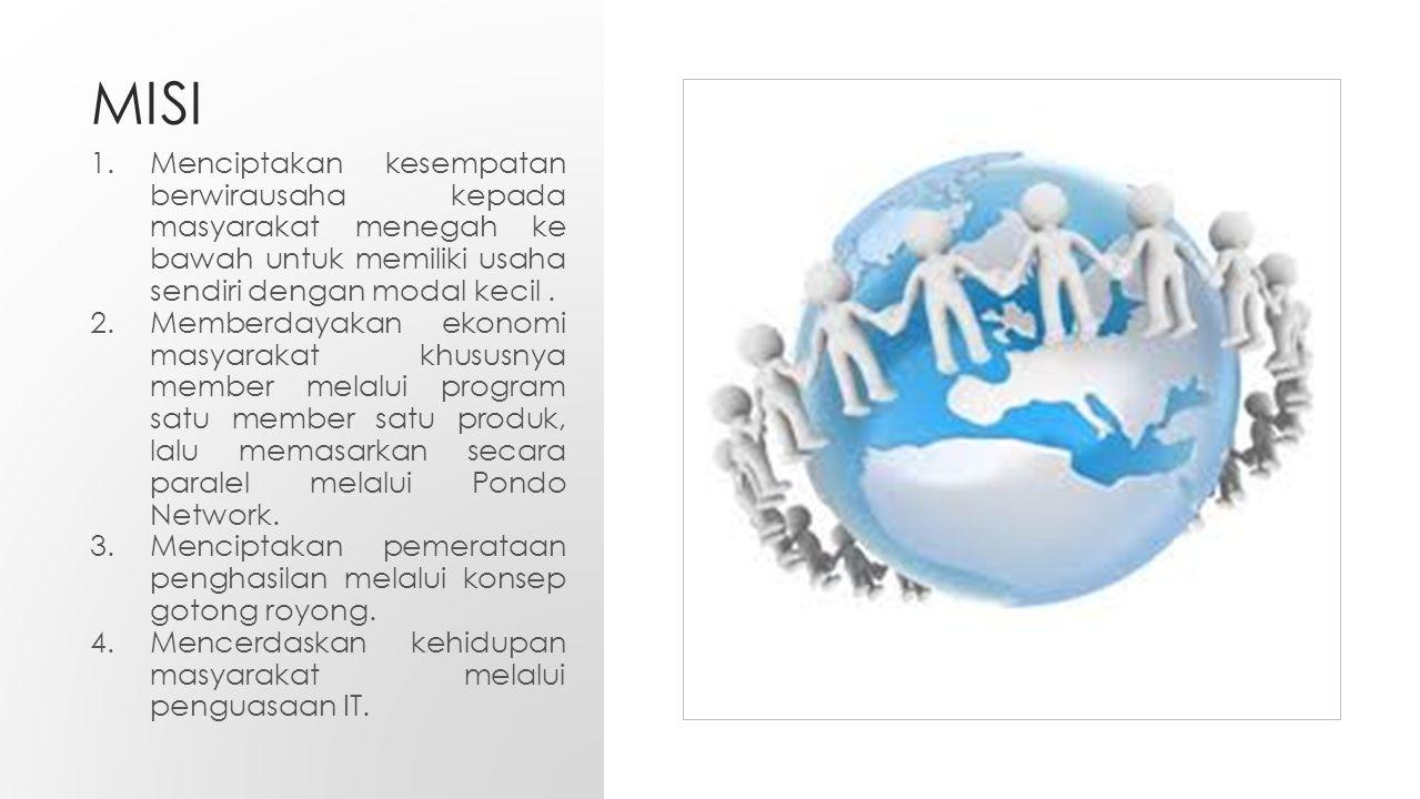 MISI Menciptakan kesempatan berwirausaha kepada masyarakat menegah ke bawah untuk memiliki usaha sendiri dengan modal kecil .
