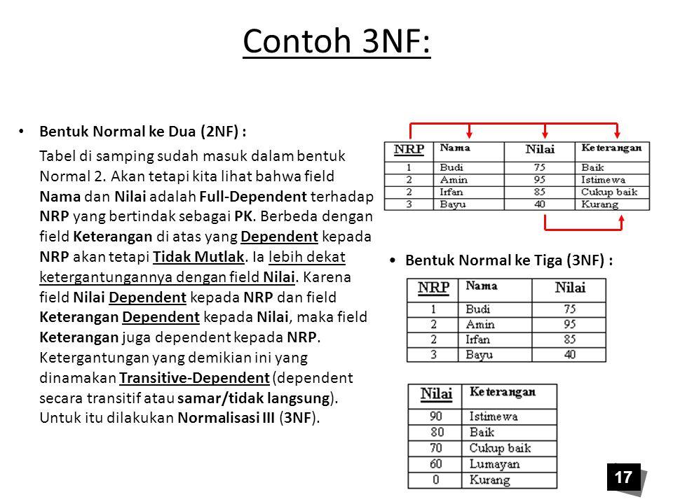 Contoh 3NF: Bentuk Normal ke Dua (2NF) :