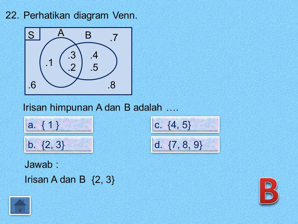 B 22. Perhatikan diagram Venn. A S .6 .1 .3 .2 .4 .5 .7 .8 B