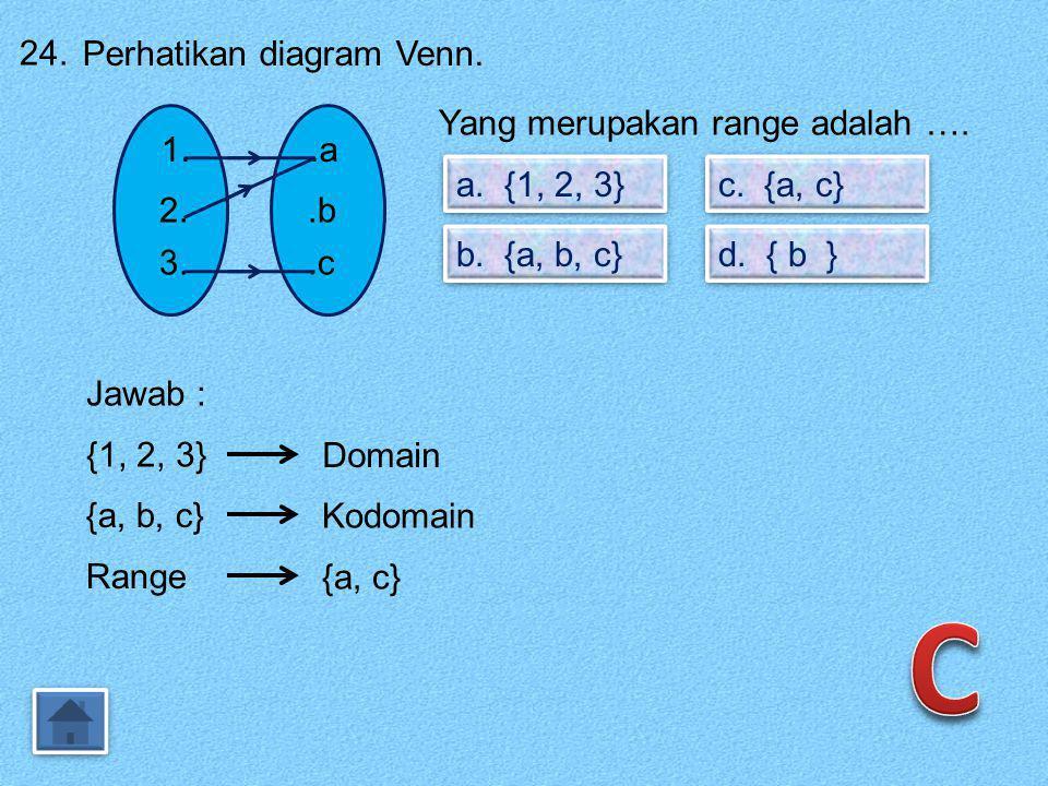 C 24. Perhatikan diagram Venn. Yang merupakan range adalah …. 1. 2. 3.