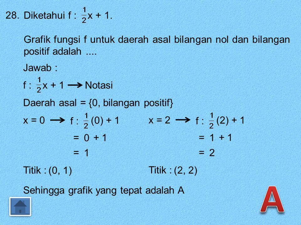 28. Diketahui f : x + 1. Grafik fungsi f untuk daerah asal bilangan nol dan bilangan positif adalah ....