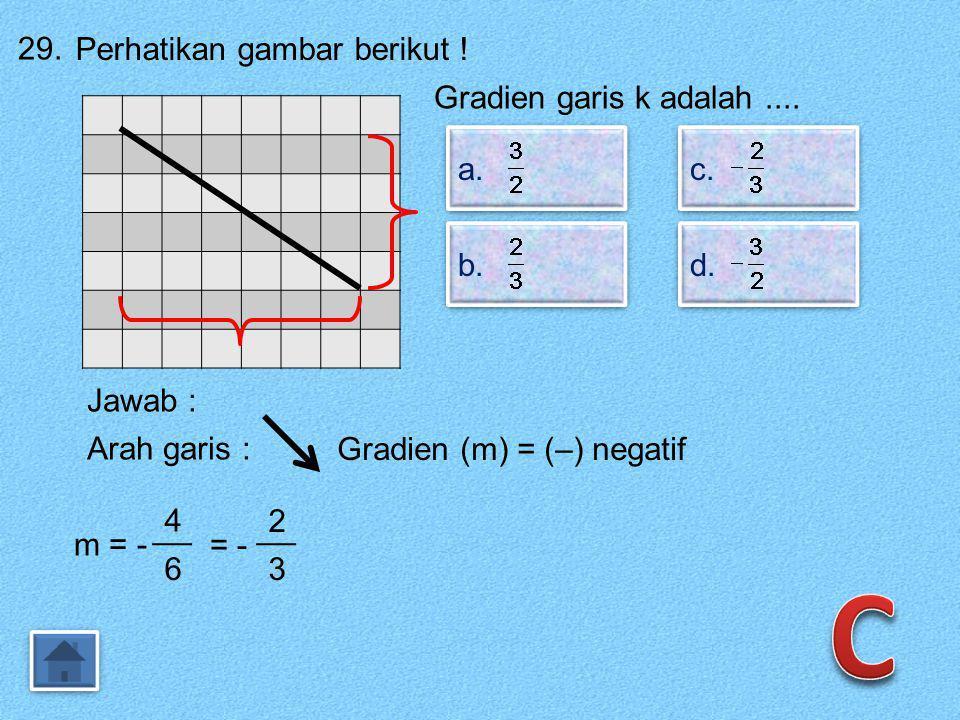 C 29. Perhatikan gambar berikut ! Gradien garis k adalah .... a. c. b.