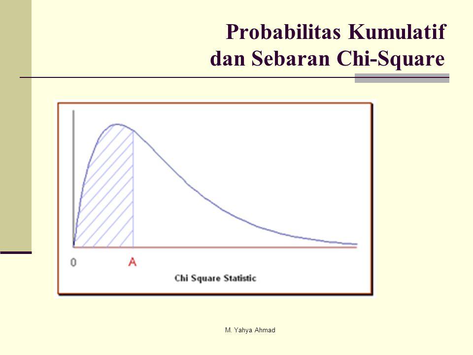 Probabilitas Kumulatif dan Sebaran Chi-Square