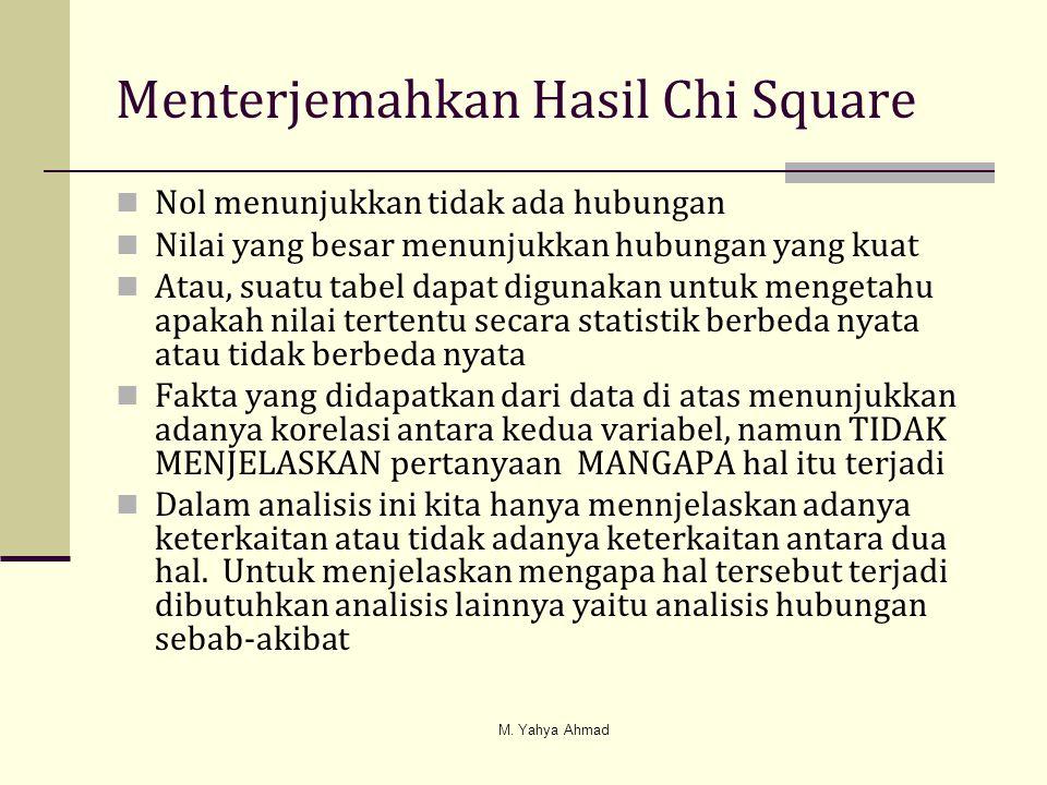 Menterjemahkan Hasil Chi Square