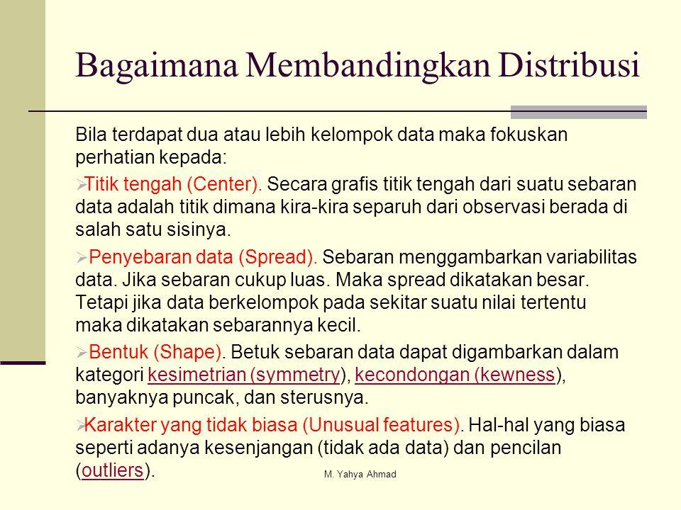 Bagaimana Membandingkan Distribusi