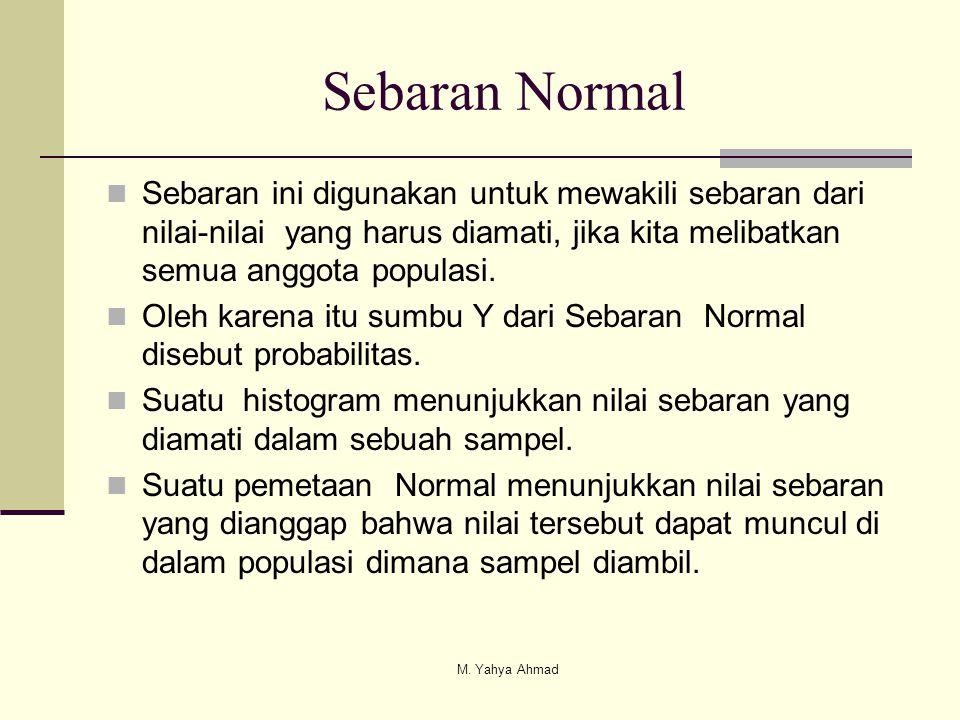 Sebaran Normal Sebaran ini digunakan untuk mewakili sebaran dari nilai-nilai yang harus diamati, jika kita melibatkan semua anggota populasi.