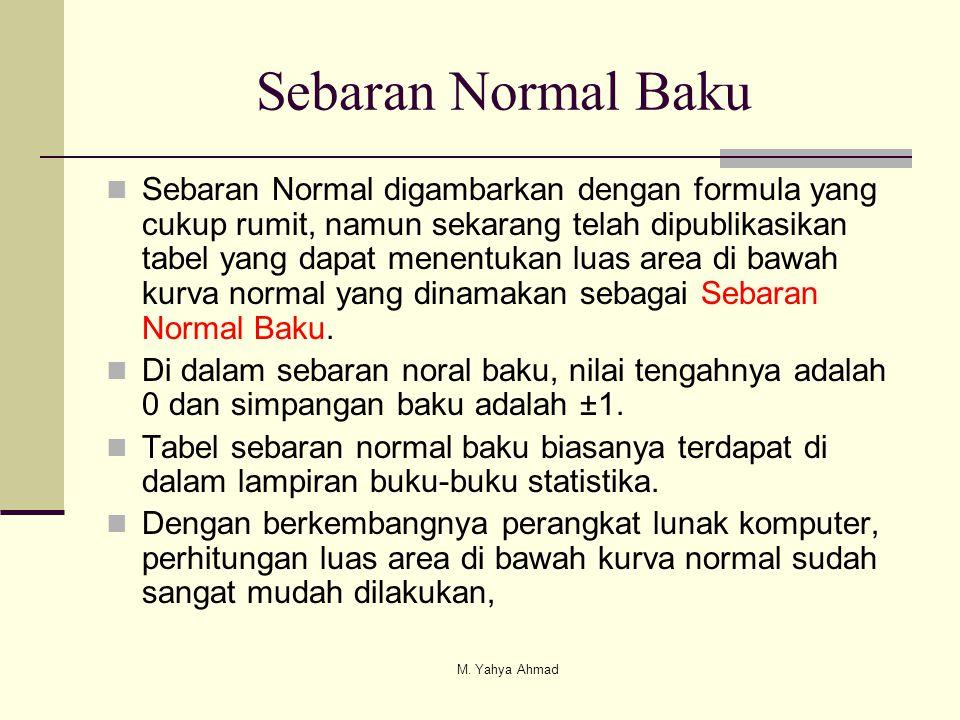 Sebaran Normal Baku