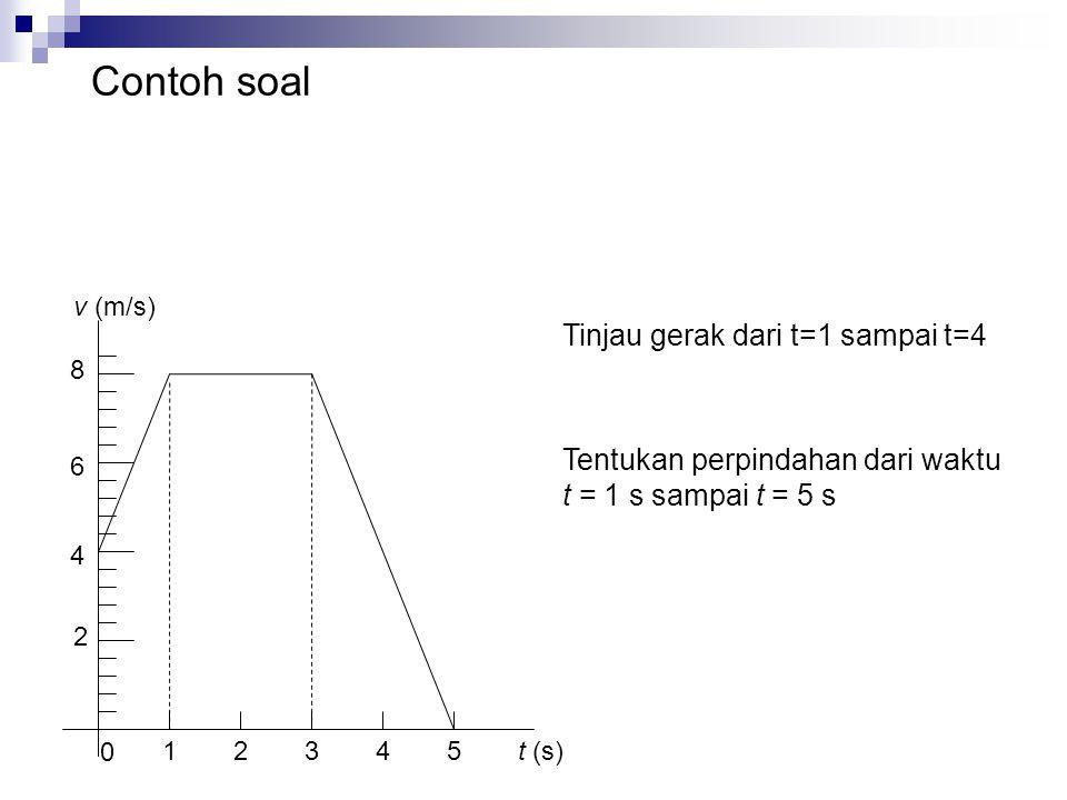 Contoh soal Tinjau gerak dari t=1 sampai t=4