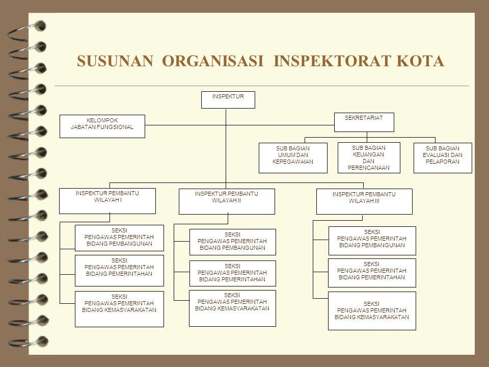 SUSUNAN ORGANISASI INSPEKTORAT KOTA