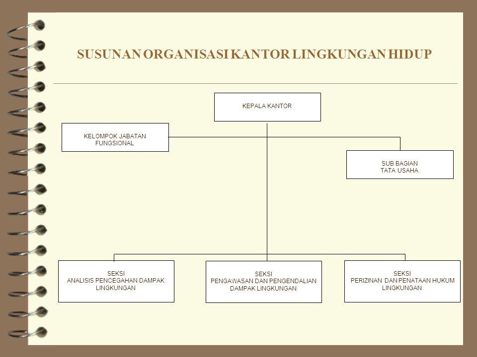 SUSUNAN ORGANISASI KANTOR LINGKUNGAN HIDUP