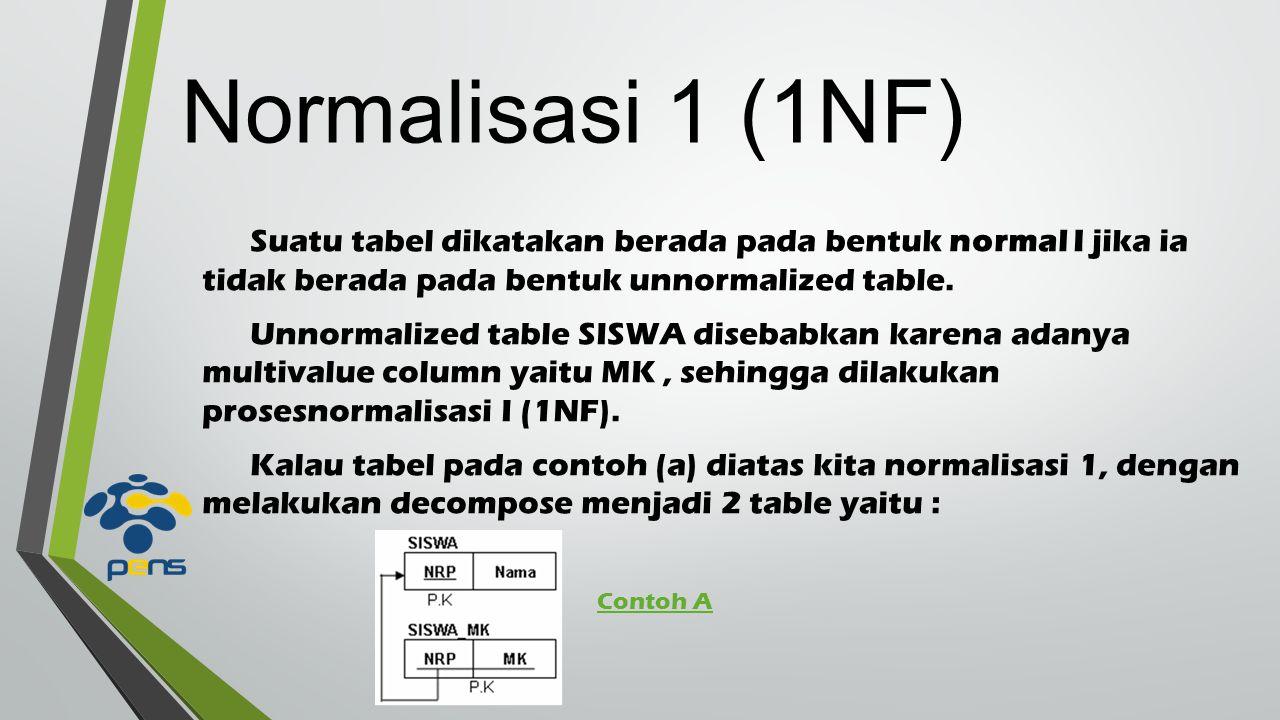 Normalisasi 1 (1NF)