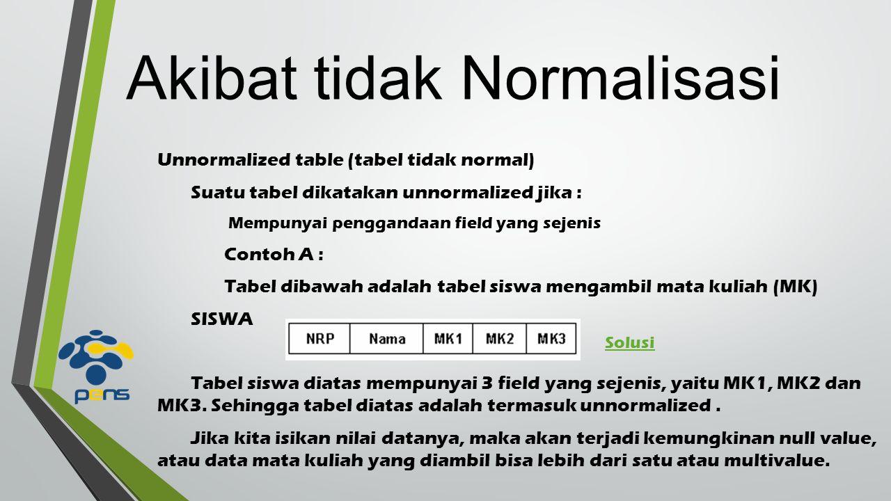 Akibat tidak Normalisasi