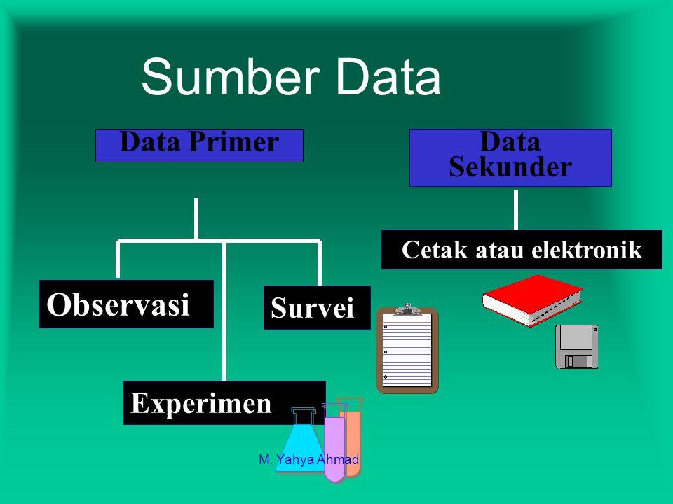 Sumber Data Observasi Data Primer Data Sekunder Survei Experimen