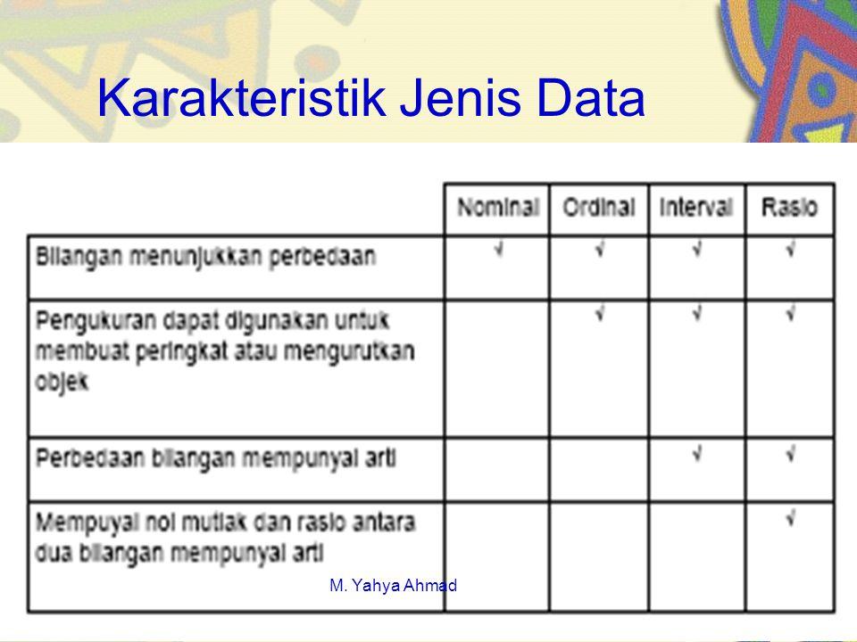 Karakteristik Jenis Data