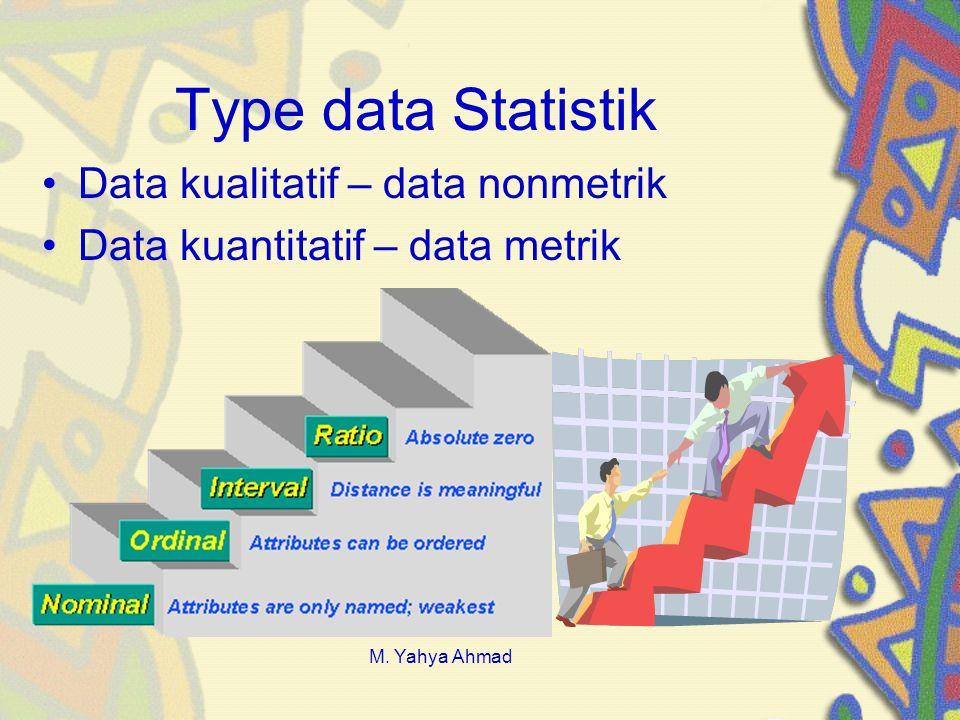 Type data Statistik Data kualitatif – data nonmetrik
