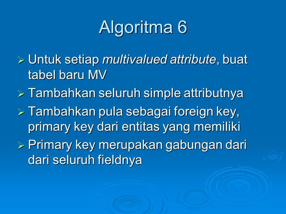 Algoritma 6 Untuk setiap multivalued attribute, buat tabel baru MV