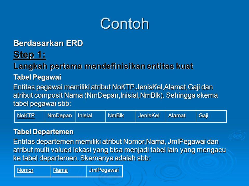 Contoh Step 1: Berdasarkan ERD