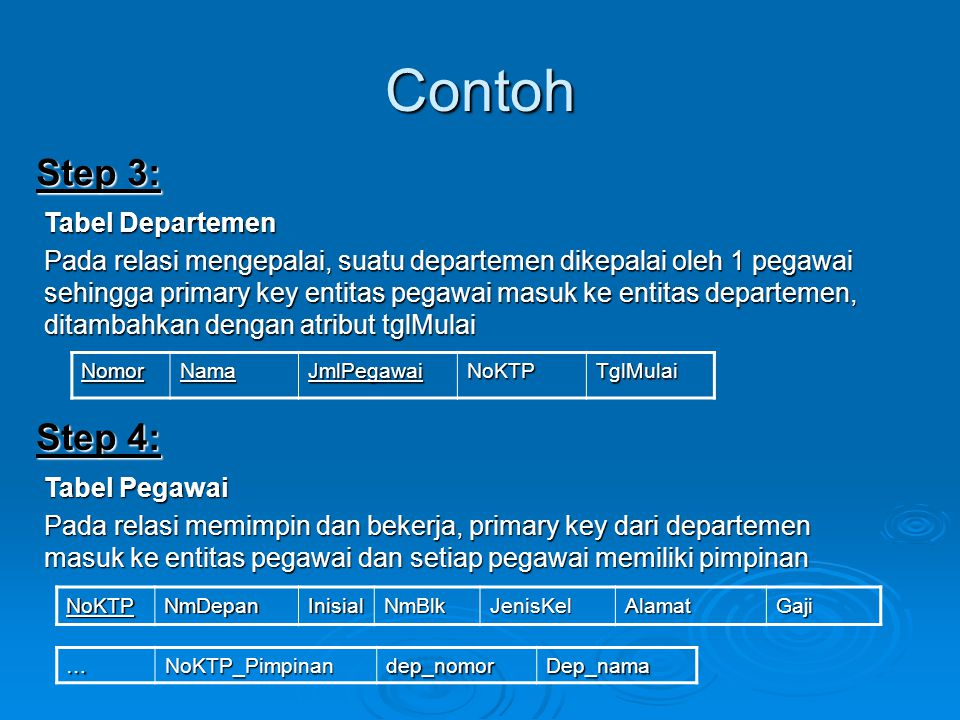 Contoh Step 3: Step 4: Tabel Departemen