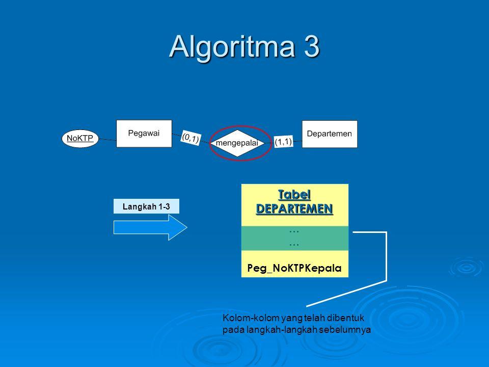 Algoritma 3 Tabel DEPARTEMEN … … Peg_NoKTPKepala